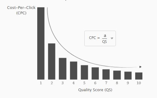 Quality Score01