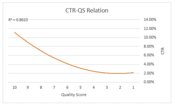 ctr-qs relation01